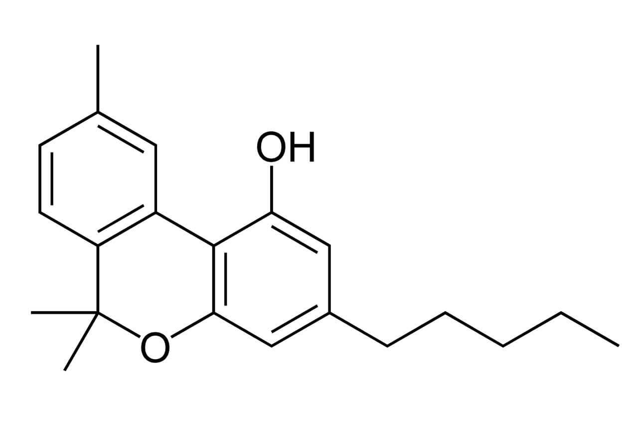 wat_is_de_cannabinoide_cannabinol