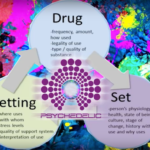 drug-set-setting